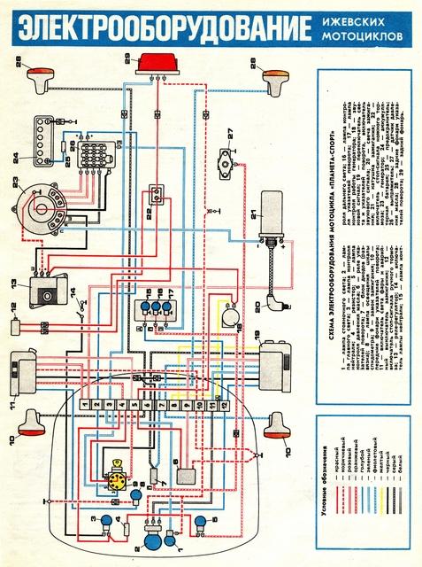 Схема электрическая мотоцикла иж юпитер-3